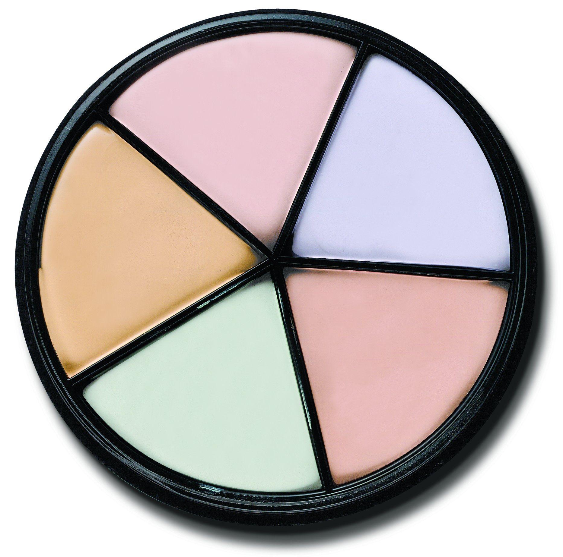 Mỗi màu sắc của kem che khuyết điểm sẽ có những công dụng khác nhau